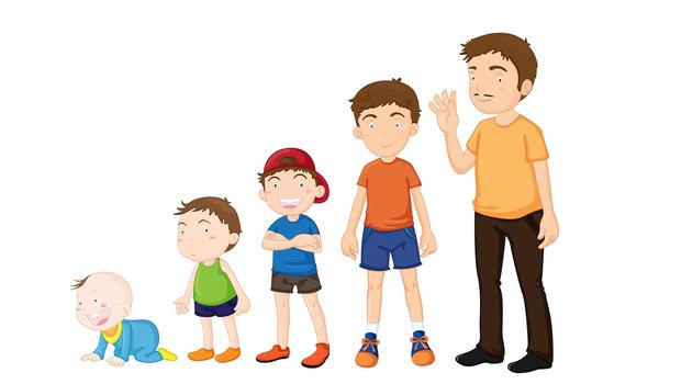 çocuklarda gelişim çağı, çocuk gelişimi nasıl olur, çocuklarda fiziksel gelişim süreci